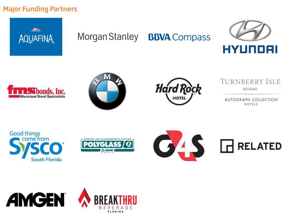 new logos rta